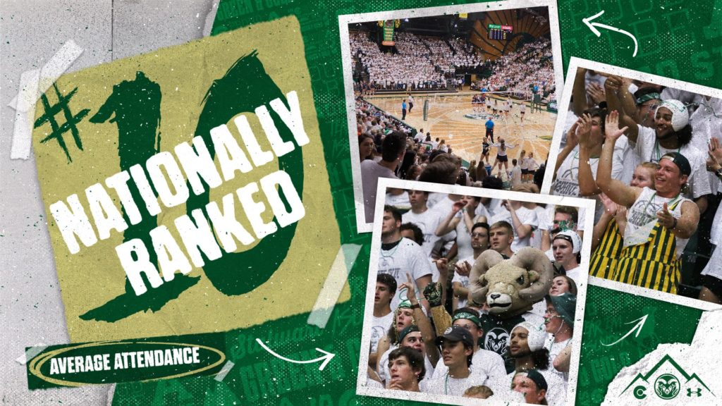 Colorado State volleyball attendance ranking